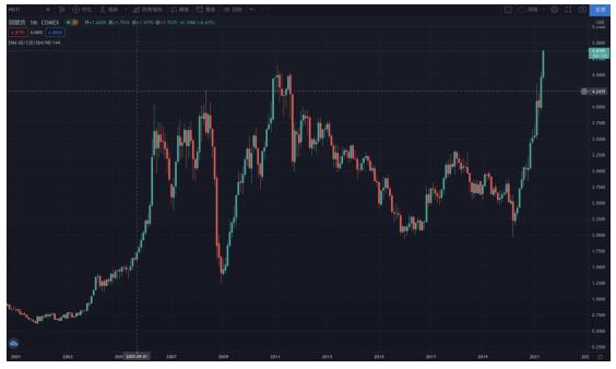 【汇眼观察】谈一下市场上的两个极端