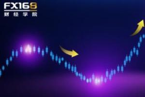 唐嘉俊:4.12 全球市场下周推背图