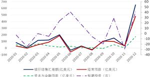 肖立晟:中美经济周期与人民币汇率走势预测