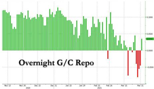FxPro:非农数据超预期,风险偏好强劲