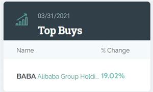 TMGM:巴菲特老搭档芒格增持阿里巴巴,重仓16万股