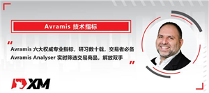XM:4月13日Avramis指标策略报告