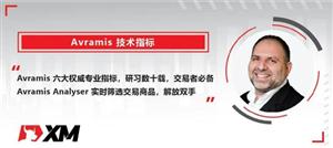 XM:4月20日Avramis指标策略报告