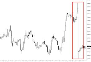 GKFXPrime:默默无闻的加元爆涨150点,加央行率先缩减QE规模,底气何来?