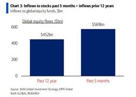 FxPro:美元持续下跌,黄金冲高回落