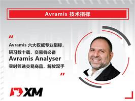 XM:4月27日Avramis指标策略报告