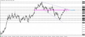 Doo Prime德璞资本:欧元日线遇阻原油价格创两周最大涨幅