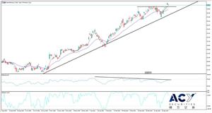 ACY稀万证券:股神巴菲特出言救市,短期引领市场风向