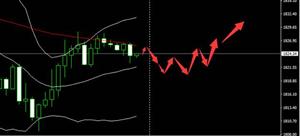 ScopeMarkets:美元指数高位回落 市场静待恐怖数据