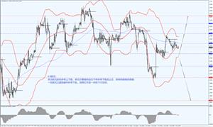 DooPrime德璞资本:静待货币政策的指引,欧磅市场表现淡静