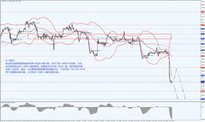 Doo Prime 德璞资本:美联储转向鹰派市场放弃看涨欧元观点