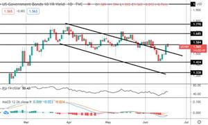 Tickmill新闻:美元因美联储鹰派的扭曲而飙升
