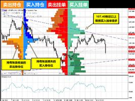 OANDA(安达):今夜美元兑日元、欧元兑美元的走势预测(7月15日)